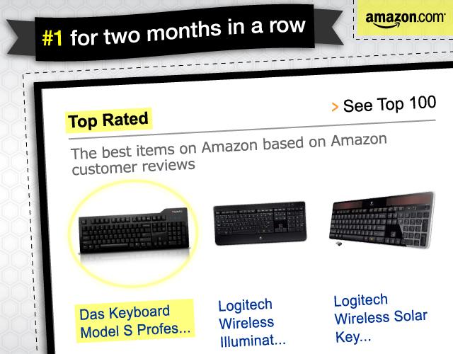 #1 Top Rated Keyboard on Amazon