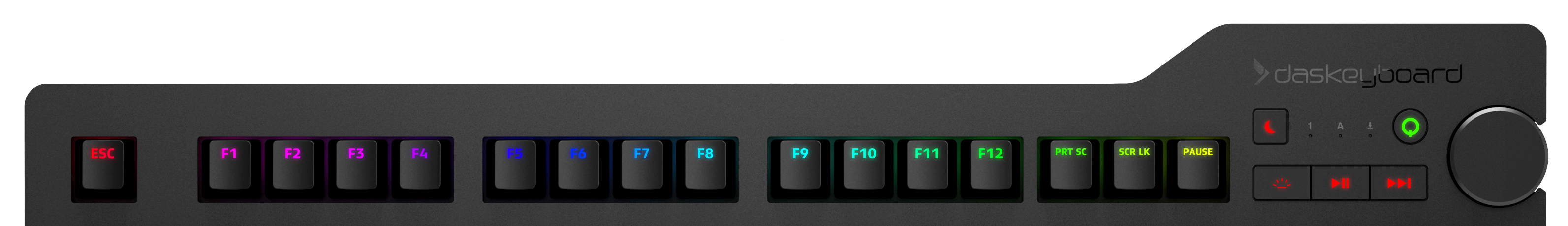 Mechanical Keyboard Guide – Das Keyboard Blog