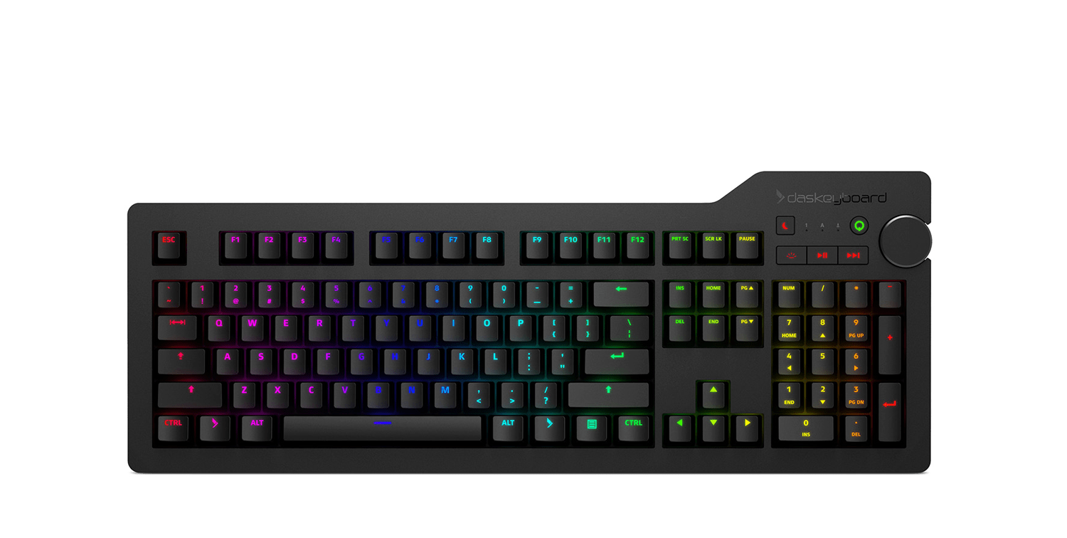 Das Keyboard - The Ultimate Mechanical Keyboard Experience